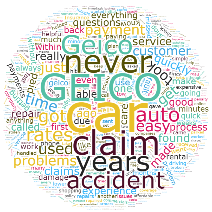 Geico Accident Forgiveness >> Everything You Need To Know About Geico Quote Com