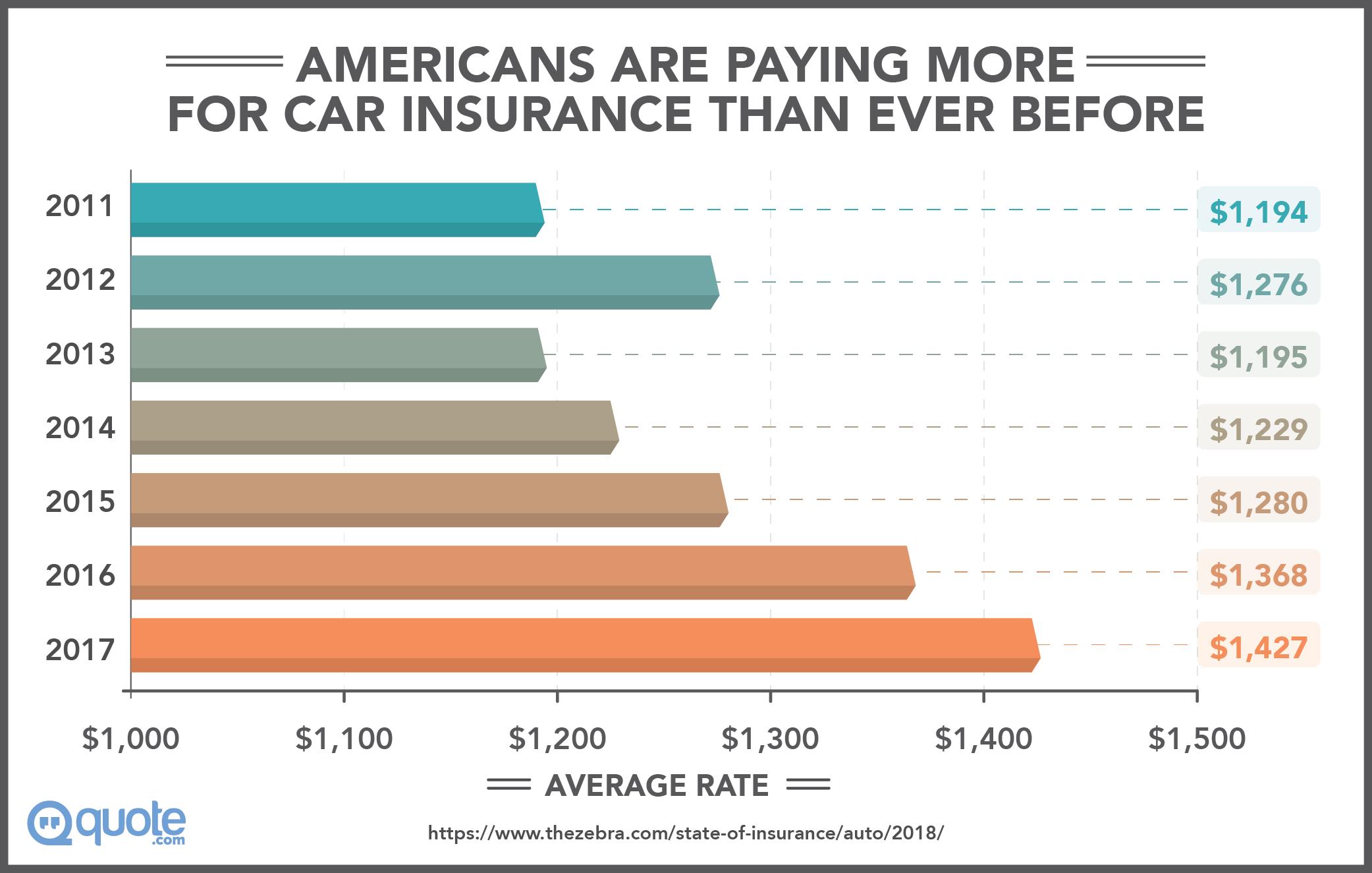 Liberty Mutual Auto Insurance >> Liberty Mutual Vs Nationwide Car Insurance Face Off Quote Com