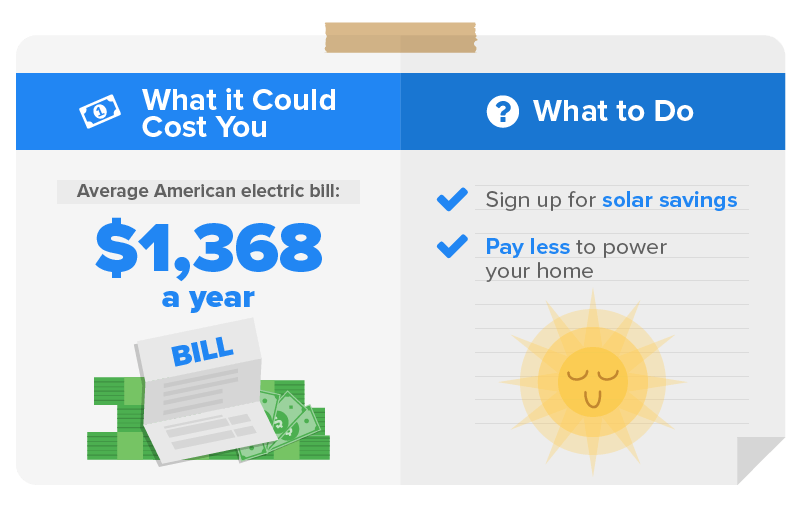 Sign up for solar savings and save big on your electric bill